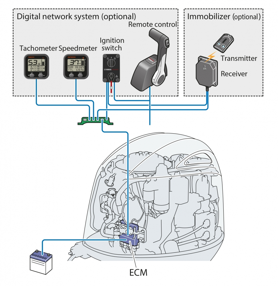 Yamaha Fuel Gauge Wiring Diagram Further Yamaha Mand Link